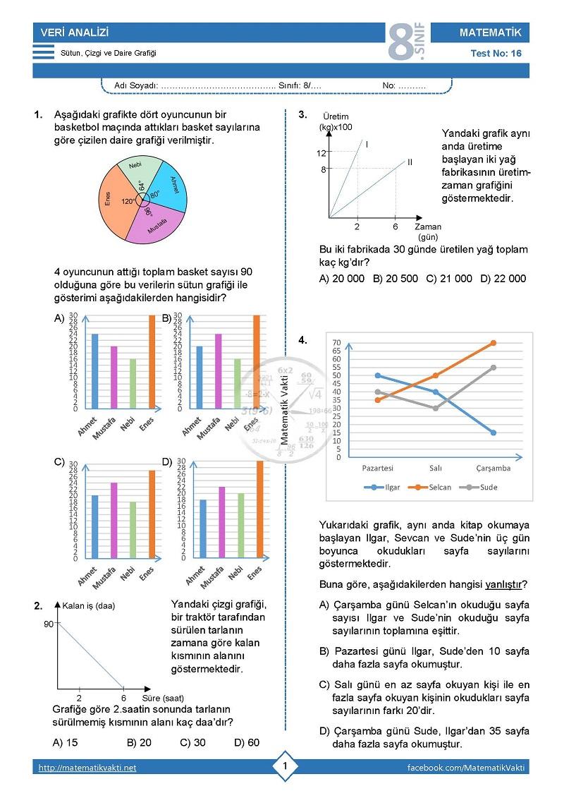 8.Sınıf Veri Analizi Çizgi ve Sütun Grafiği Testi